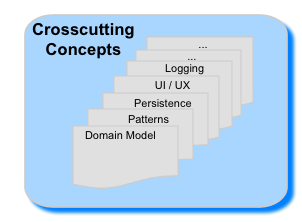 crosscutting concepts